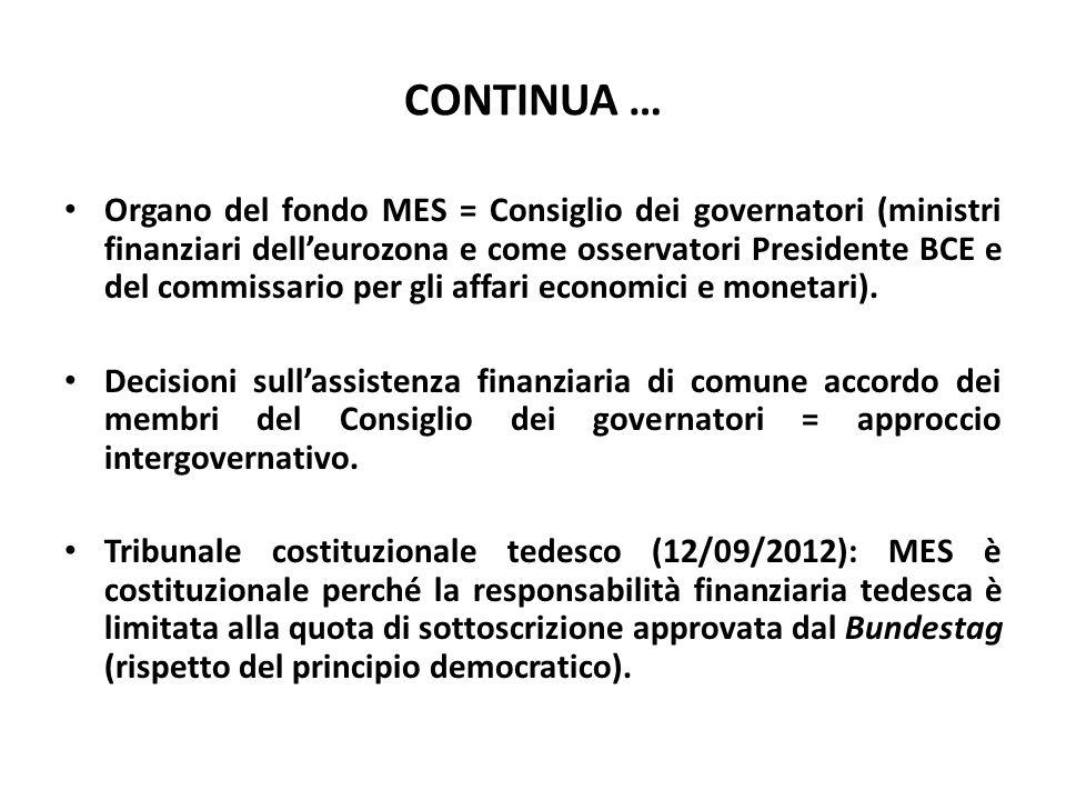 CONTINUA … Organo del fondo MES = Consiglio dei governatori (ministri finanziari dell'eurozona e come osservatori Presidente BCE e del commissario per