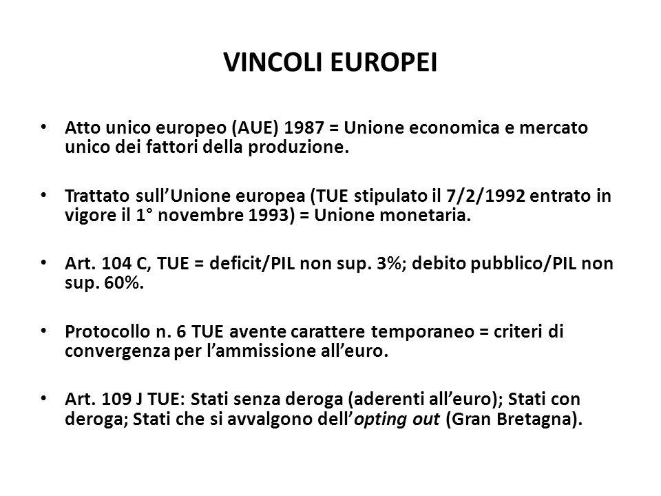VINCOLI EUROPEI Atto unico europeo (AUE) 1987 = Unione economica e mercato unico dei fattori della produzione. Trattato sull'Unione europea (TUE stipu