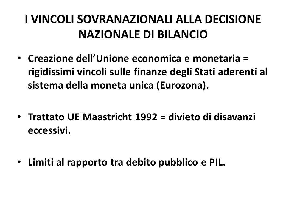 I VINCOLI SOVRANAZIONALI ALLA DECISIONE NAZIONALE DI BILANCIO Creazione dell'Unione economica e monetaria = rigidissimi vincoli sulle finanze degli St