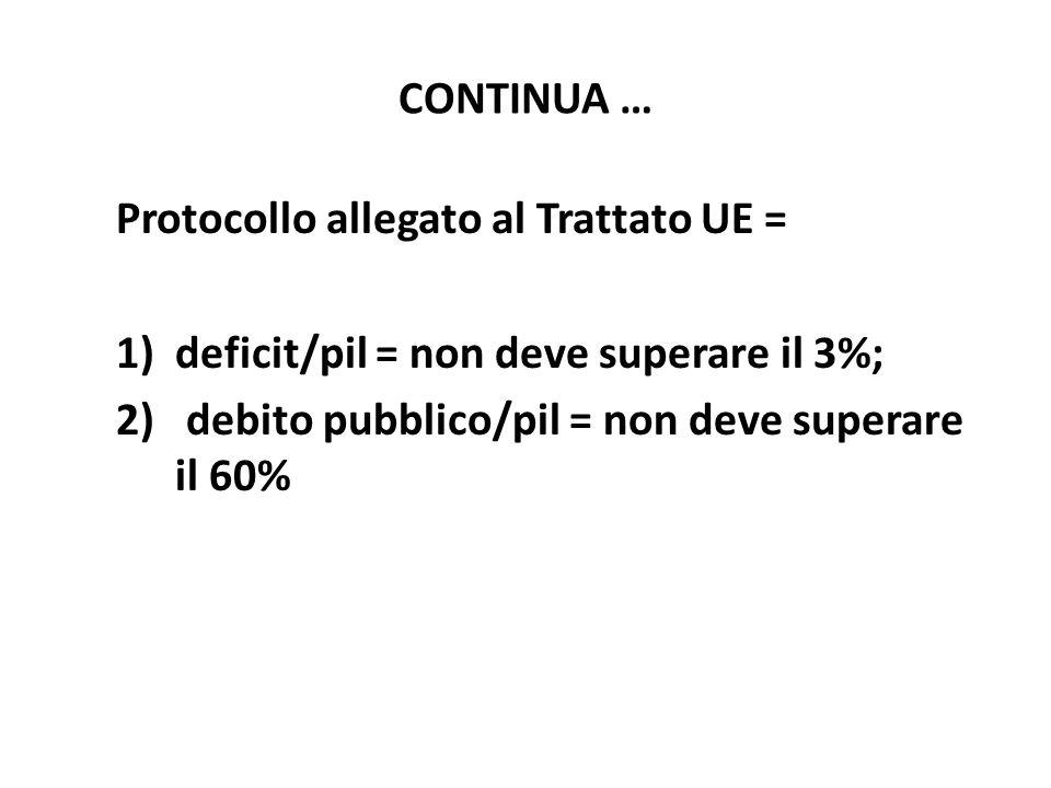 CONTINUA … Protocollo allegato al Trattato UE = 1)deficit/pil = non deve superare il 3%; 2) debito pubblico/pil = non deve superare il 60%