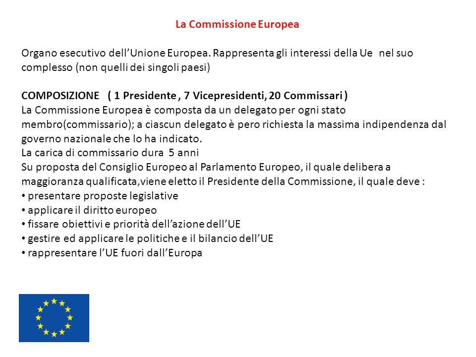 La Commissione Europea Organo esecutivo dell'Unione Europea. Rappresenta gli interessi della Ue nel suo complesso (non quelli dei singoli paesi) COMPO