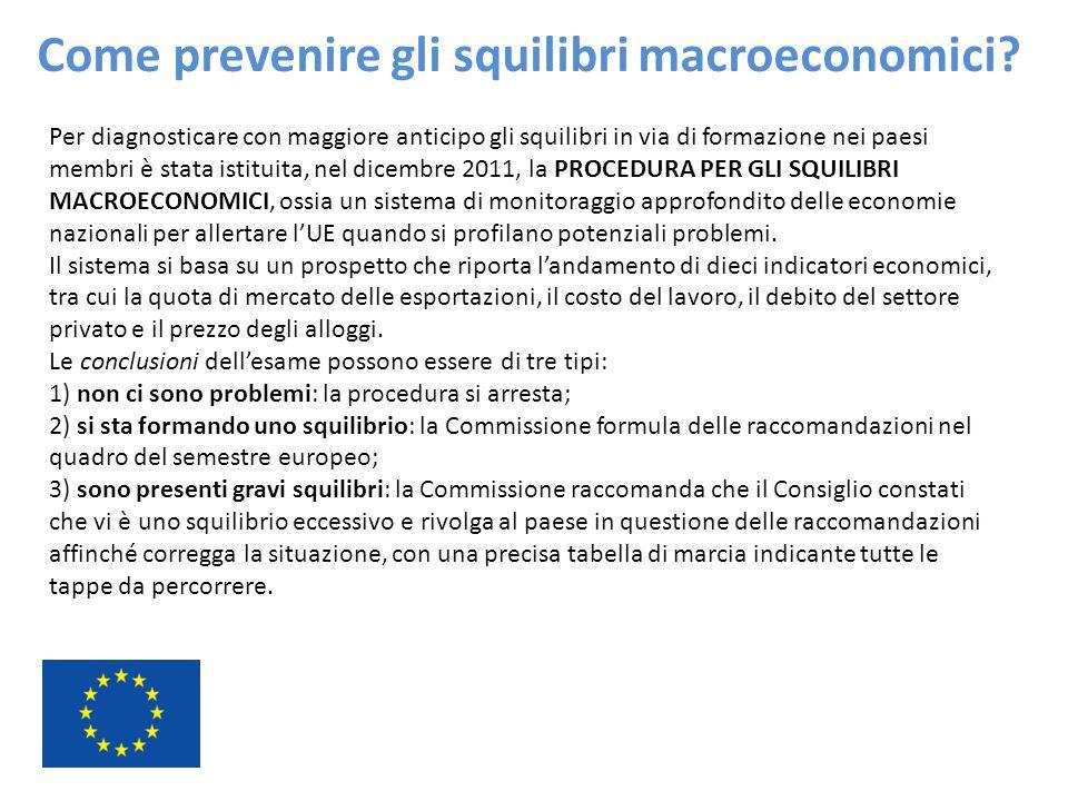 Come prevenire gli squilibri macroeconomici? Per diagnosticare con maggiore anticipo gli squilibri in via di formazione nei paesi membri è stata istit