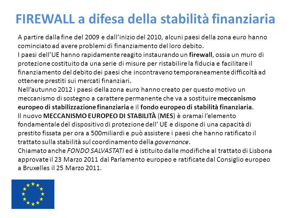 FIREWALL a difesa della stabilità finanziaria A partire dalla fine del 2009 e dall'inizio del 2010, alcuni paesi della zona euro hanno cominciato ad a