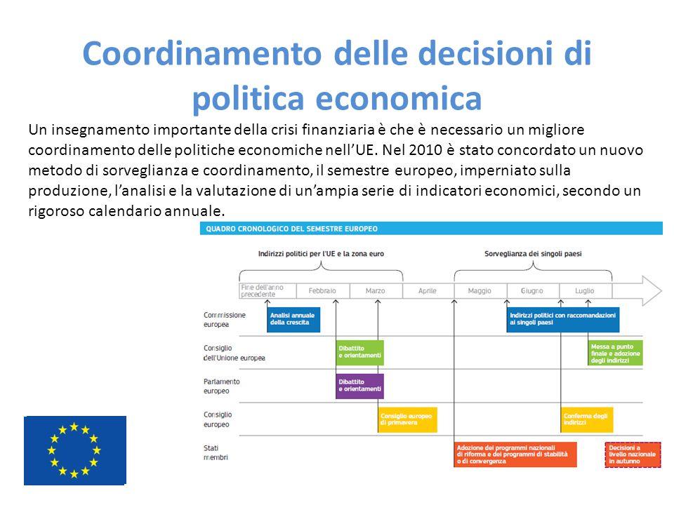 Coordinamento delle decisioni di politica economica Un insegnamento importante della crisi finanziaria è che è necessario un migliore coordinamento de