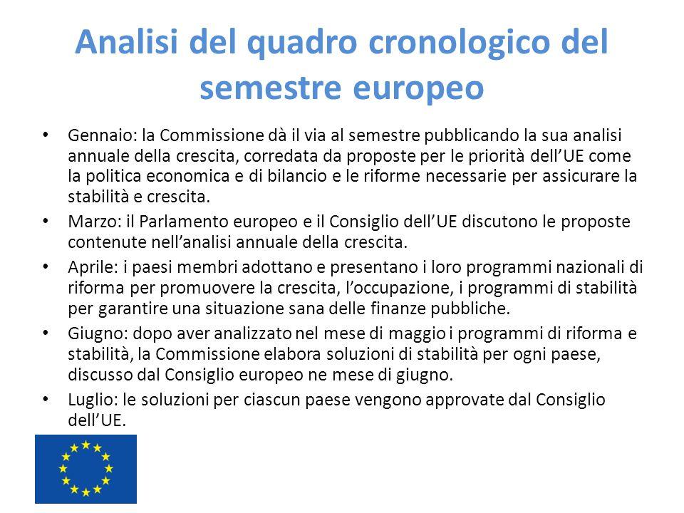 Analisi del quadro cronologico del semestre europeo Gennaio: la Commissione dà il via al semestre pubblicando la sua analisi annuale della crescita, c