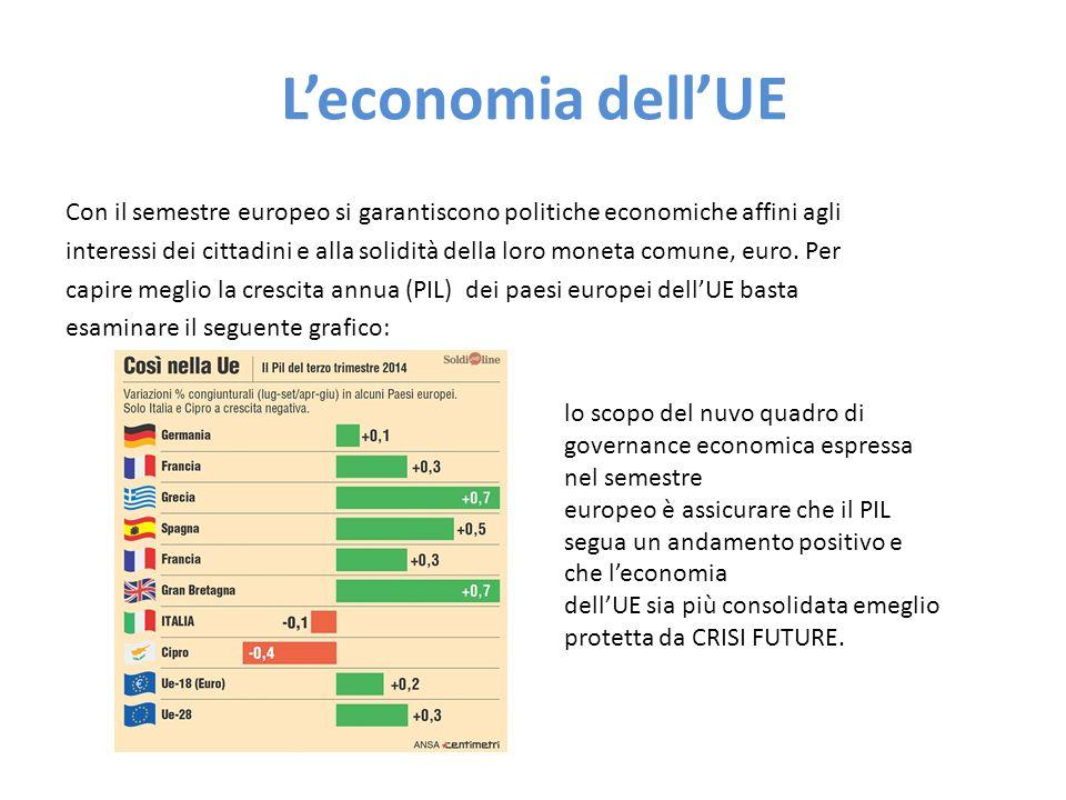 L'economia dell'UE Con il semestre europeo si garantiscono politiche economiche affini agli interessi dei cittadini e alla solidità della loro moneta