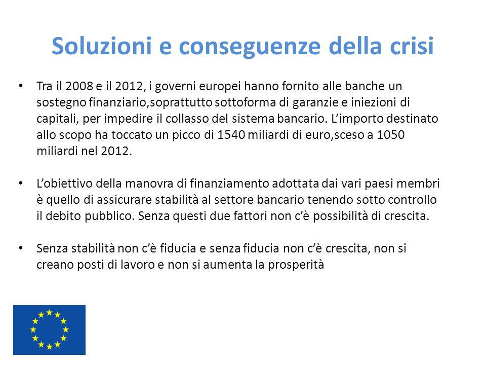 Soluzioni e conseguenze della crisi Tra il 2008 e il 2012, i governi europei hanno fornito alle banche un sostegno finanziario,soprattutto sottoforma