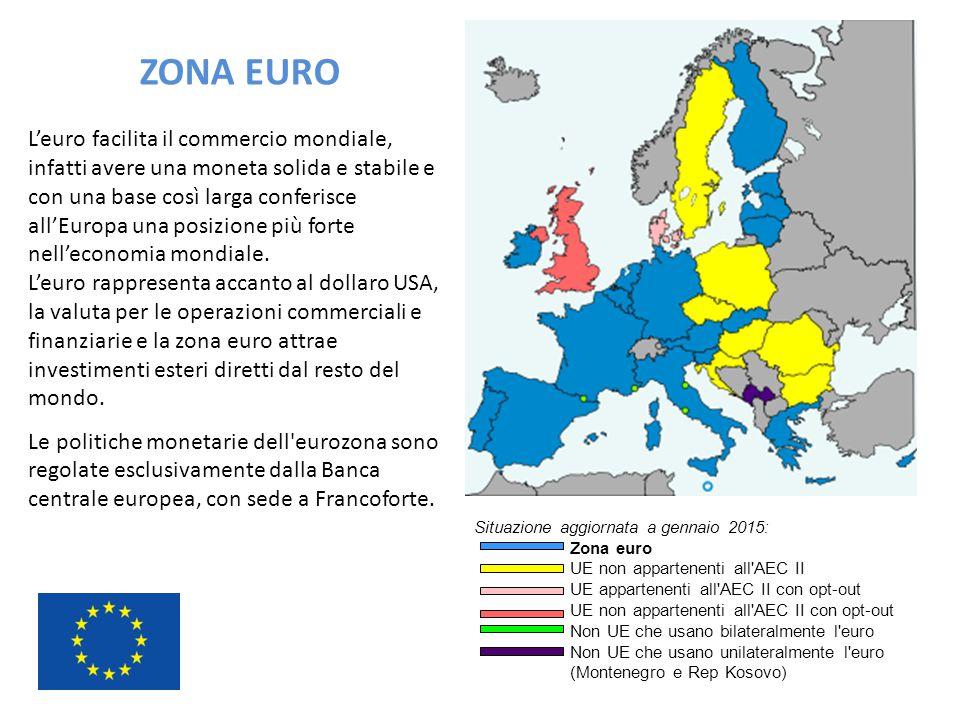 ZONA EURO L'euro facilita il commercio mondiale, infatti avere una moneta solida e stabile e con una base così larga conferisce all'Europa una posizio