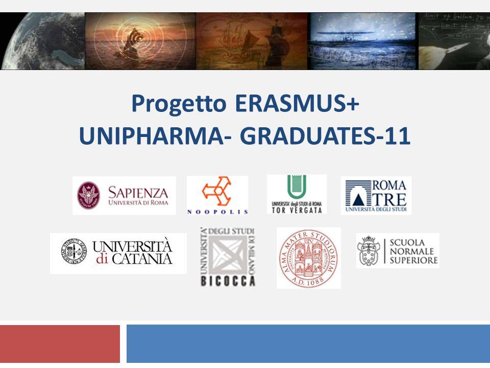 Pagina 2 70 borse di mobilità per lo svolgimento di tirocini presso Centri di ricerca europei di eccellenza nel settore chimico, farmaceutico, farmacologico, biologico e biotecnologico PROGETTO UNIPHARMA-GRADUATES