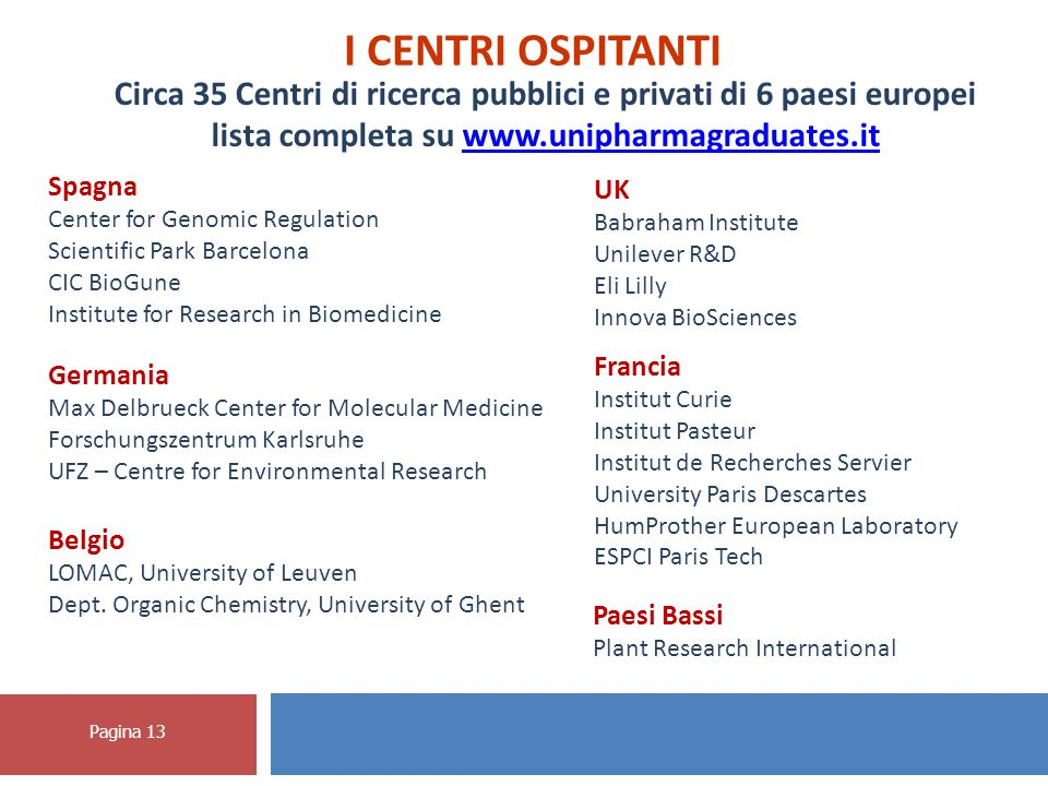 Pagina 13 I CENTRI OSPITANTI Germania Max Delbrueck Center for Molecular Medicine Forschungszentrum Karlsruhe UFZ – Centre for Environmental Research UK Babraham Institute Unilever R&D Eli Lilly Innova BioSciences Francia Institut Curie Institut Pasteur Institut de Recherches Servier University Paris Descartes HumProther European Laboratory ESPCI Paris Tech Spagna Center for Genomic Regulation Scientific Park Barcelona CIC BioGune Institute for Research in Biomedicine Circa 35 Centri di ricerca pubblici e privati di 6 paesi europei lista completa su www.unipharmagraduates.itwww.unipharmagraduates.it Belgio LOMAC, University of Leuven Dept.