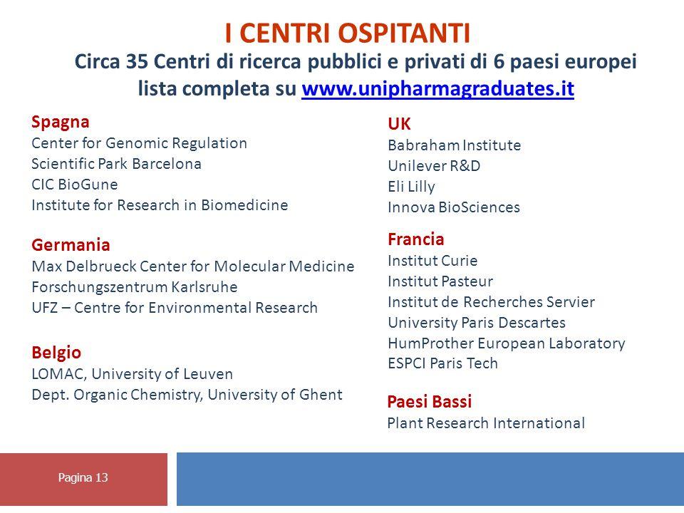 Pagina 13 I CENTRI OSPITANTI Germania Max Delbrueck Center for Molecular Medicine Forschungszentrum Karlsruhe UFZ – Centre for Environmental Research