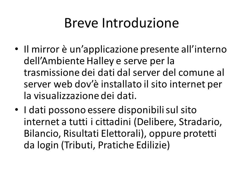 Breve Introduzione Il mirror è un'applicazione presente all'interno dell'Ambiente Halley e serve per la trasmissione dei dati dal server del comune al