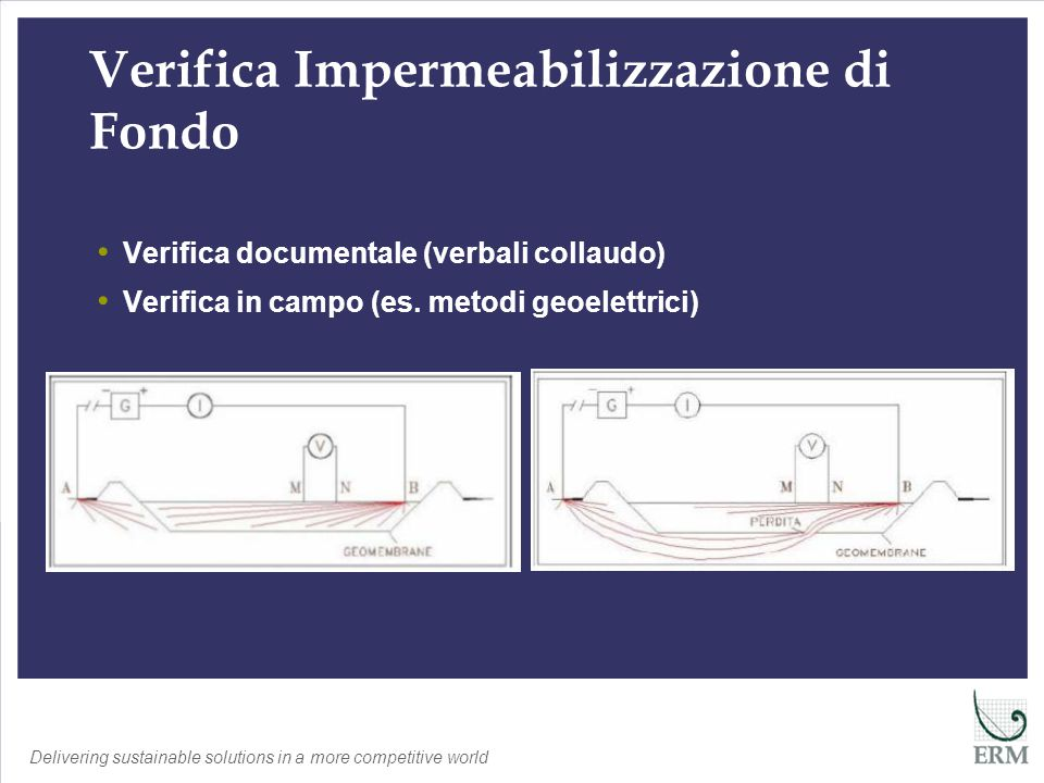 Delivering sustainable solutions in a more competitive world Verifica Impermeabilizzazione di Fondo Verifica documentale (verbali collaudo) Verifica in campo (es.