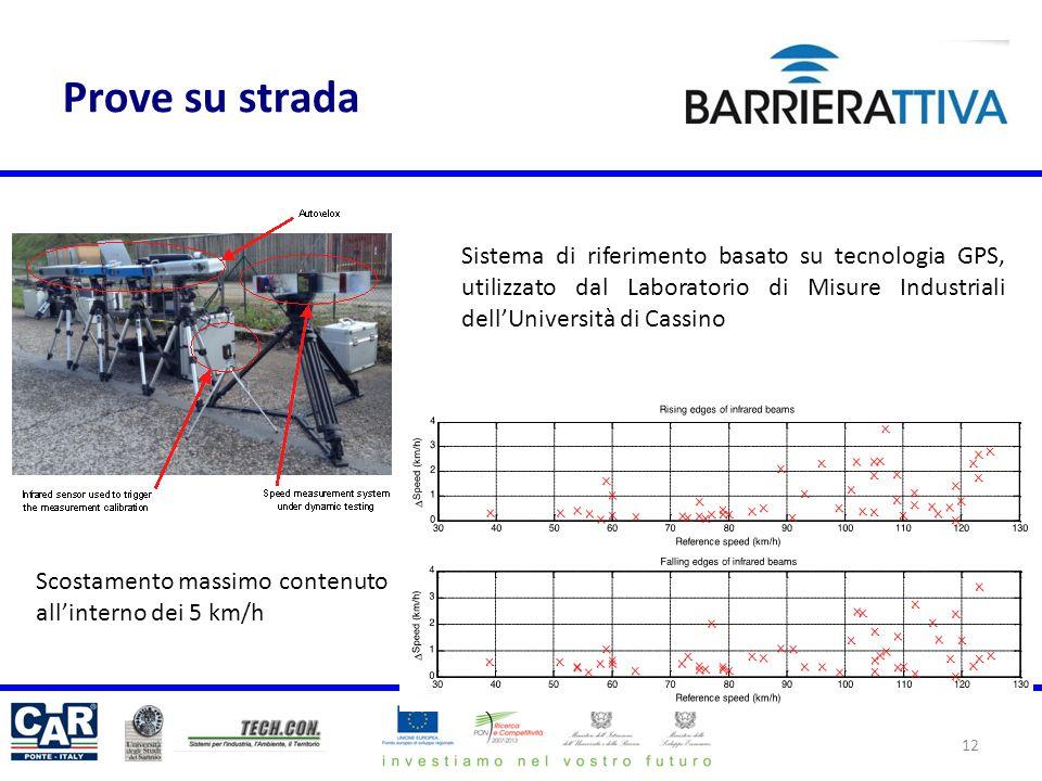 12 Sistema di riferimento basato su tecnologia GPS, utilizzato dal Laboratorio di Misure Industriali dell'Università di Cassino Scostamento massimo contenuto all'interno dei 5 km/h Prove su strada