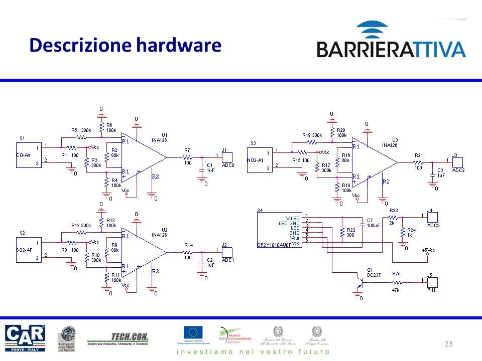 Descrizione hardware 23