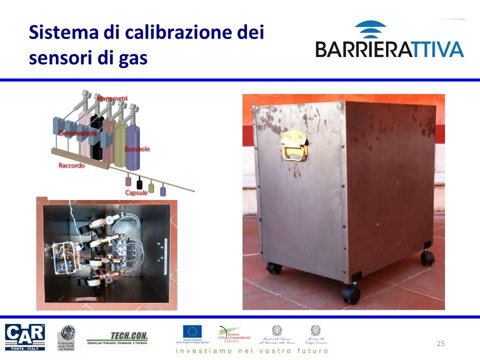 Sistema di calibrazione dei sensori di gas 25