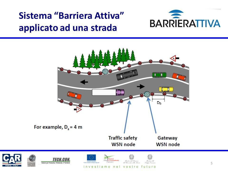 Sistema Barriera Attiva applicato ad una strada 5