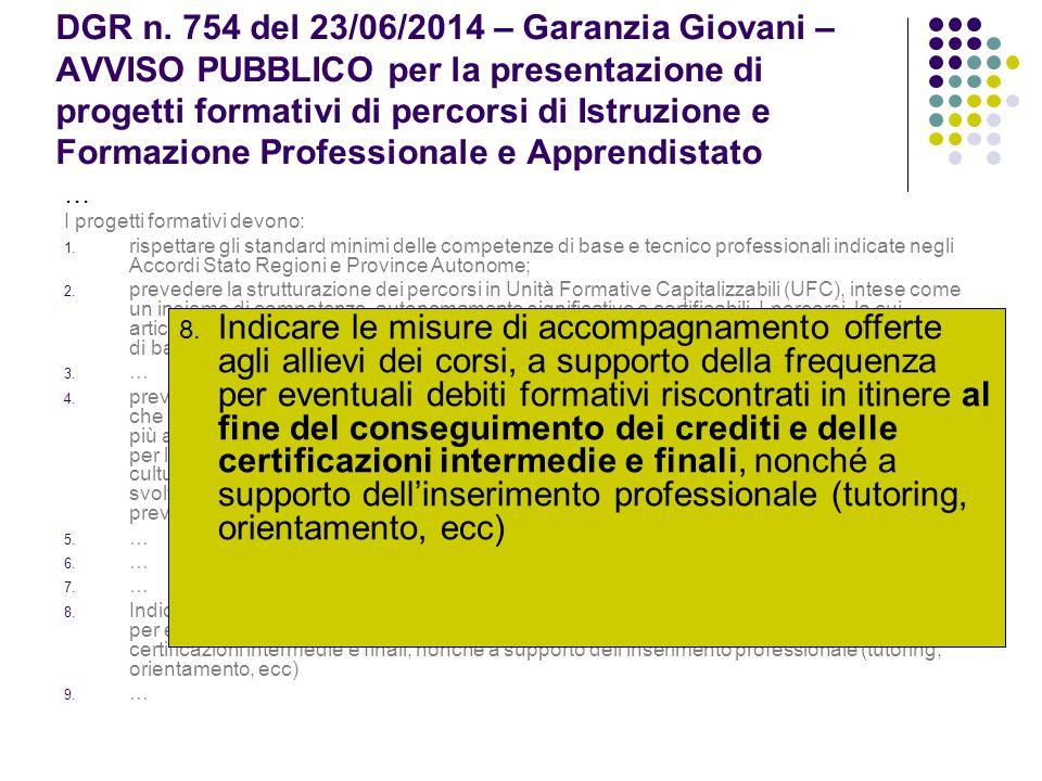 DGR n. 754 del 23/06/2014 – Garanzia Giovani – AVVISO PUBBLICO per la presentazione di progetti formativi di percorsi di Istruzione e Formazione Profe