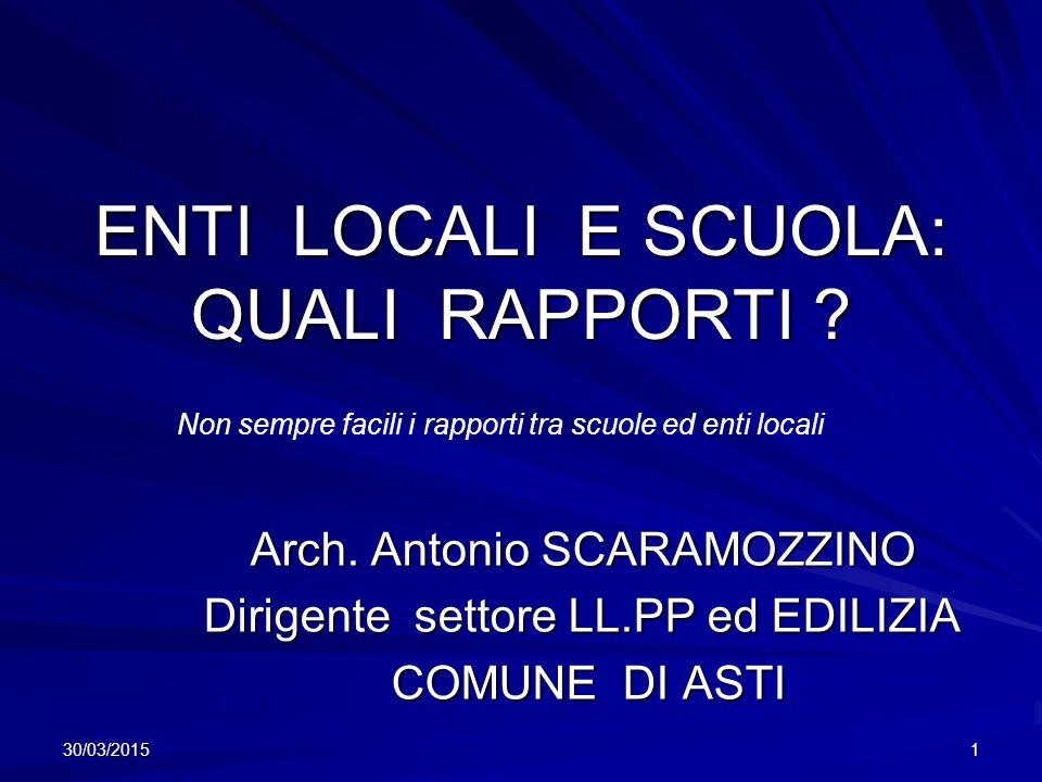 30/03/20151 ENTI LOCALI E SCUOLA: QUALI RAPPORTI .