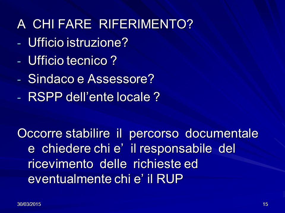 30/03/201515 A CHI FARE RIFERIMENTO.- Ufficio istruzione.