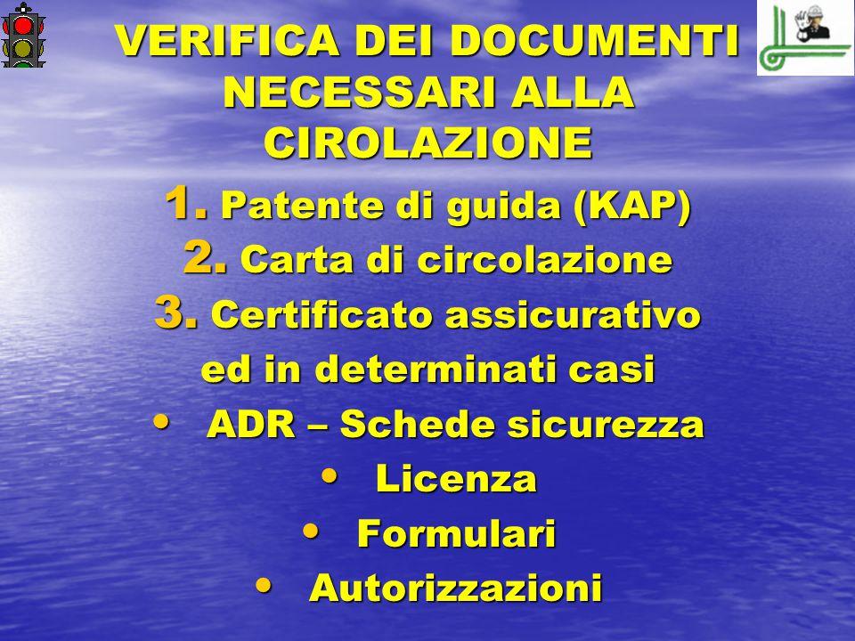 VERIFICA DEI DOCUMENTI NECESSARI ALLA CIROLAZIONE 1. Patente di guida (KAP) 2. Carta di circolazione 3. Certificato assicurativo ed in determinati cas