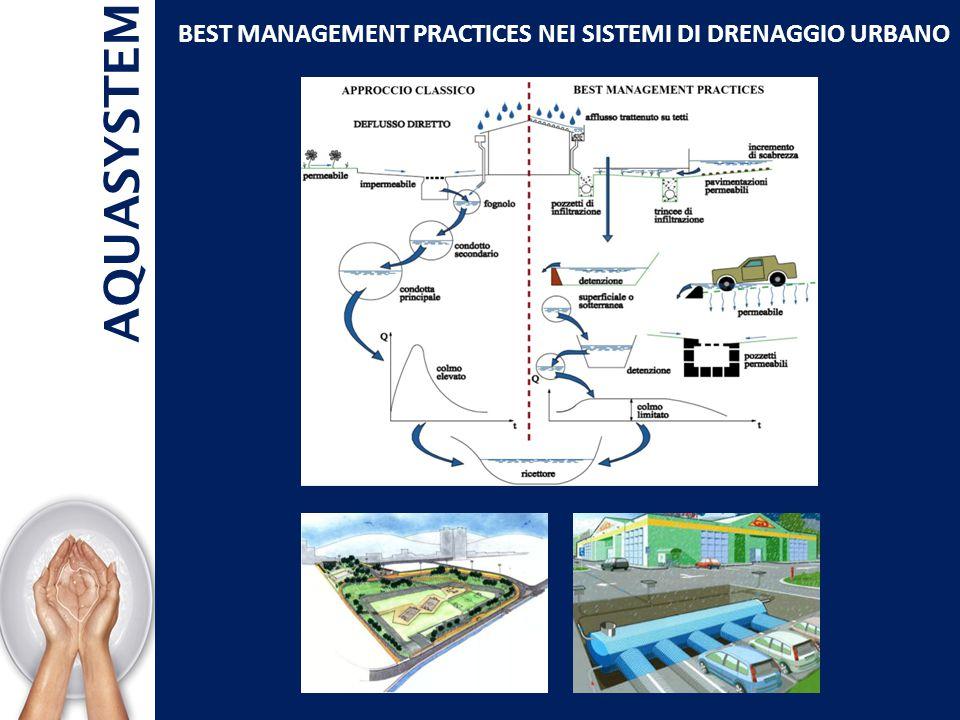AQUASYSTEM BEST MANAGEMENT PRACTICES NEI SISTEMI DI DRENAGGIO URBANO