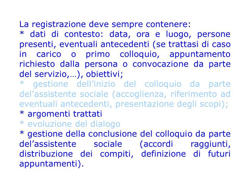 La registrazione deve sempre contenere: * dati di contesto: data, ora e luogo, persone presenti, eventuali antecedenti (se trattasi di caso in carico