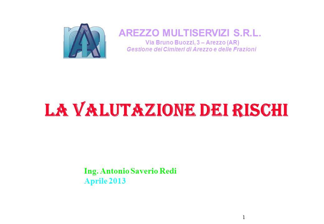 VALUTAZIONE DOCUMENTAZIONE (2) L'analisi delle INFORMAZIONI TECNICHE consente di valutare se dal punto di vista burocratico- amministrativo, l'azienda è in linea con il rispetto delle vigenti norme.