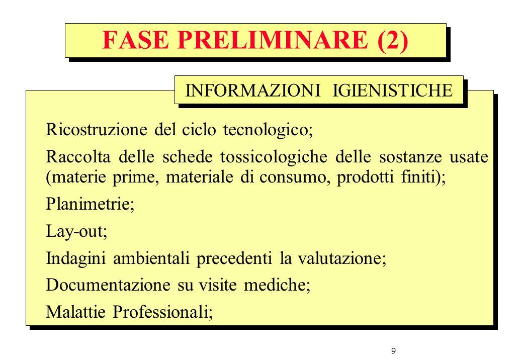 FASE PRELIMINARE (3) Certificaz.C.E.