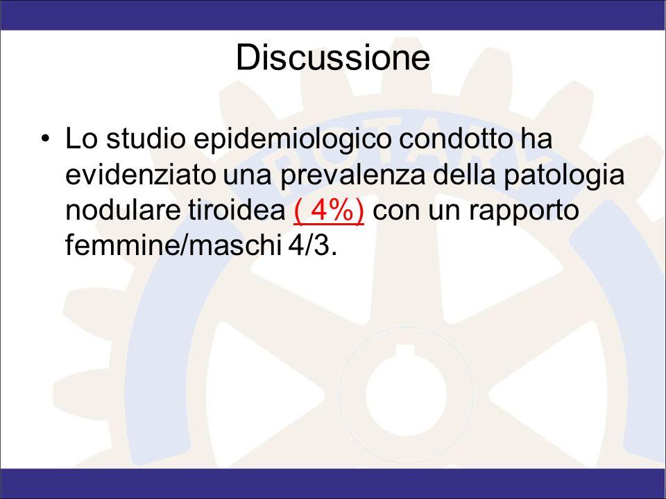 Discussione Lo studio epidemiologico condotto ha evidenziato una prevalenza della patologia nodulare tiroidea ( 4%) con un rapporto femmine/maschi 4/3