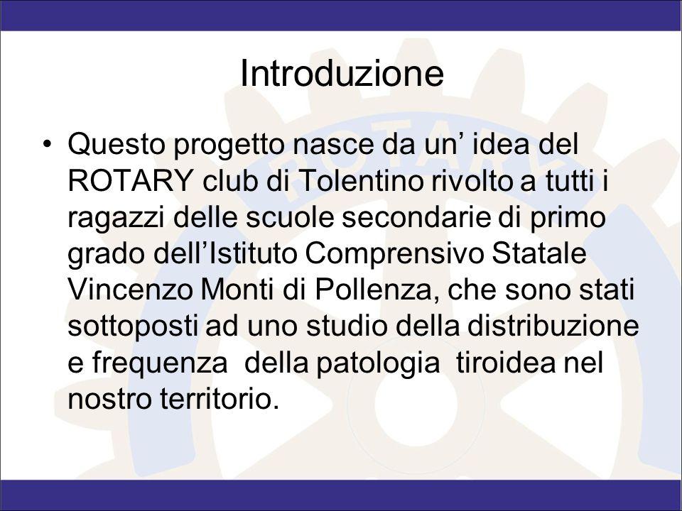 Introduzione Questo progetto nasce da un' idea del ROTARY club di Tolentino rivolto a tutti i ragazzi delle scuole secondarie di primo grado dell'Isti