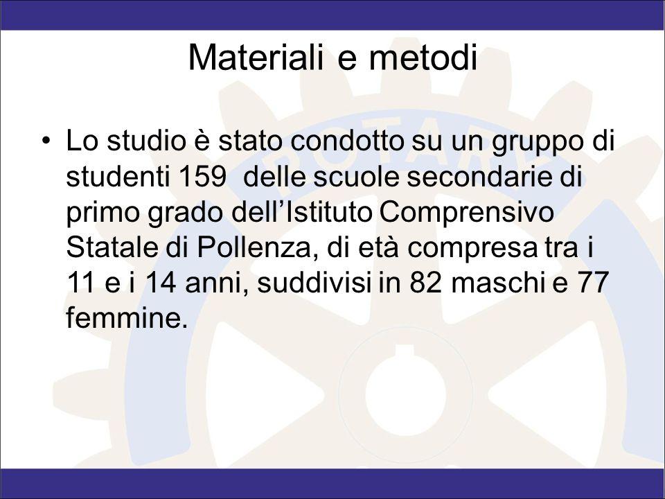 Lo studio è stato condotto su un gruppo di studenti 159 delle scuole secondarie di primo grado dell'Istituto Comprensivo Statale di Pollenza, di età c