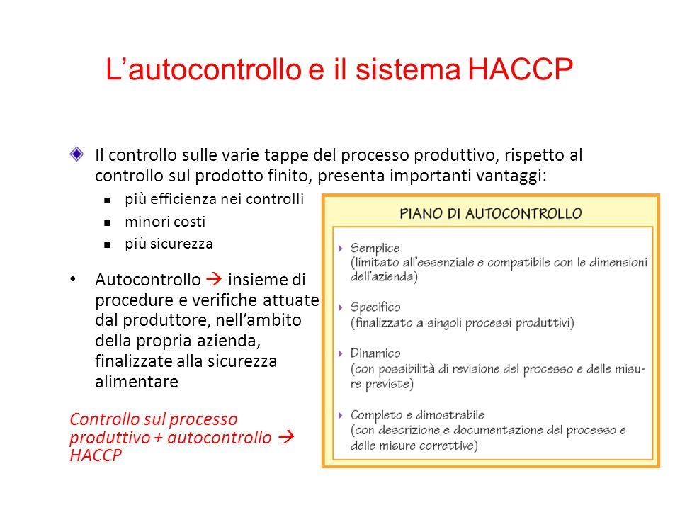 L'autocontrollo e il sistema HACCP Autocontrollo  insieme di procedure e verifiche attuate dal produttore, nell'ambito della propria azienda, finaliz