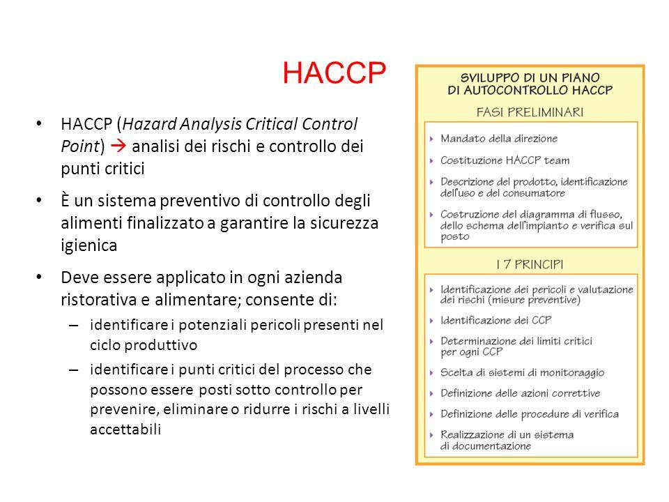 HACCP HACCP (Hazard Analysis Critical Control Point)  analisi dei rischi e controllo dei punti critici È un sistema preventivo di controllo degli ali
