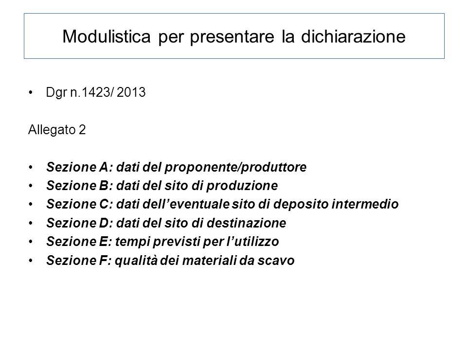 Modulistica per presentare la dichiarazione Dgr n.1423/ 2013 Allegato 2 Sezione A: dati del proponente/produttore Sezione B: dati del sito di produzio
