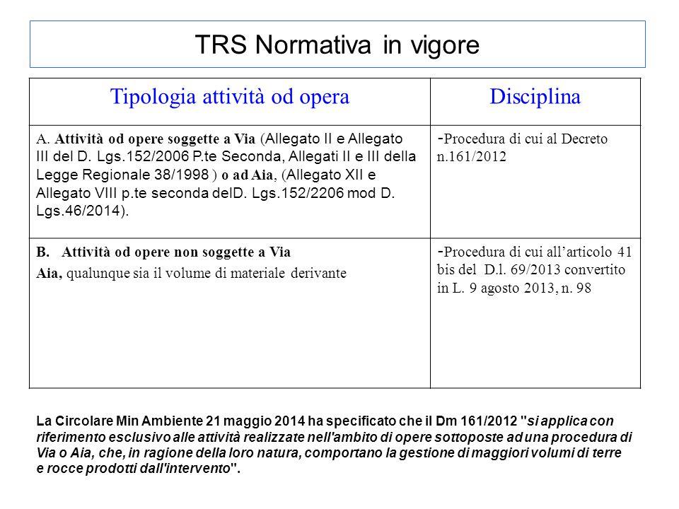 TRS Normativa in vigore Tipologia attività od operaDisciplina A. Attività od opere soggette a Via ( Allegato II e Allegato III del D. Lgs.152/2006 P.t