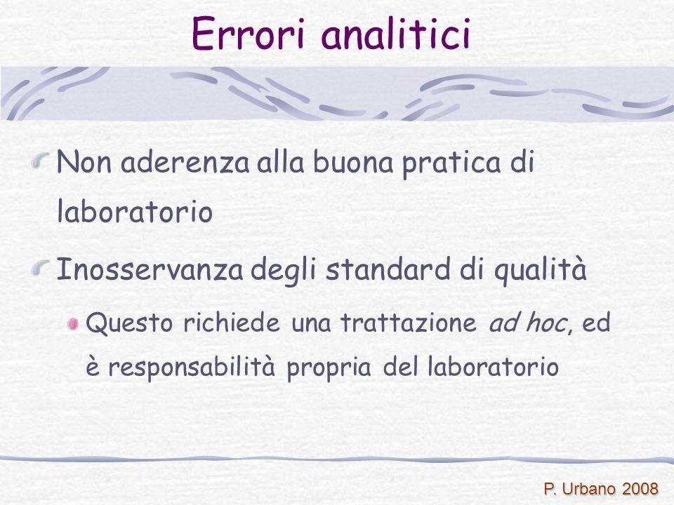 P. Urbano 2008 Errori analitici Non aderenza alla buona pratica di laboratorio Inosservanza degli standard di qualità Questo richiede una trattazione