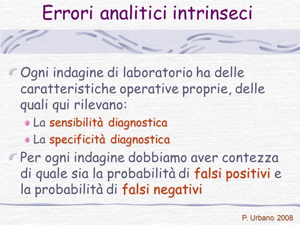 P. Urbano 2008 Ogni indagine di laboratorio ha delle caratteristiche operative proprie, delle quali qui rilevano: sensibilità diagnostica La sensibili