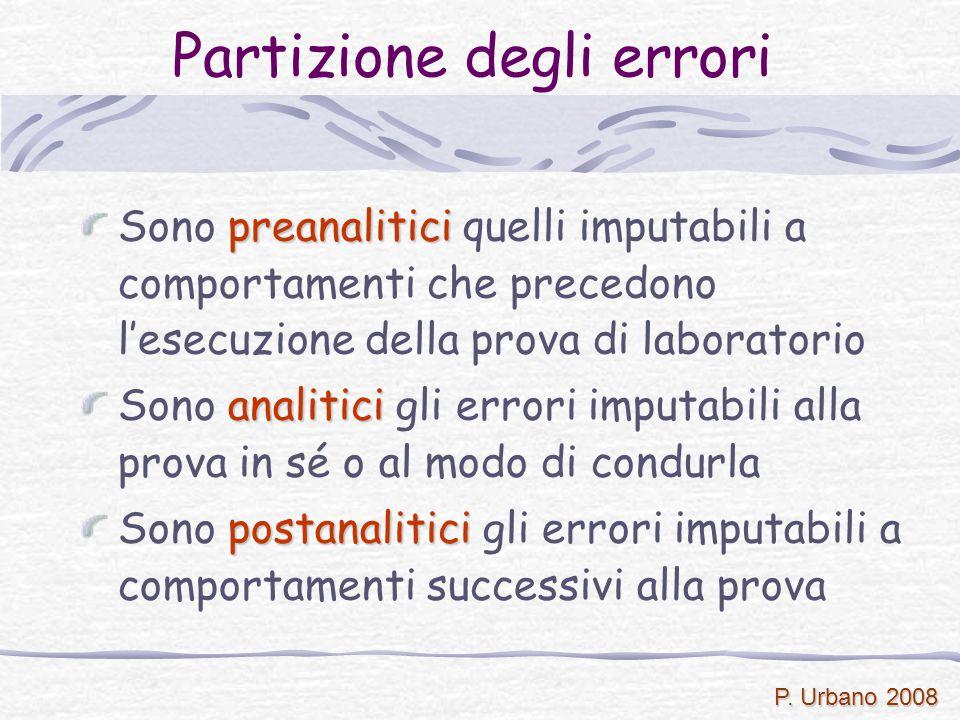 P. Urbano 2008 Partizione degli errori preanalitici Sono preanalitici quelli imputabili a comportamenti che precedono l'esecuzione della prova di labo