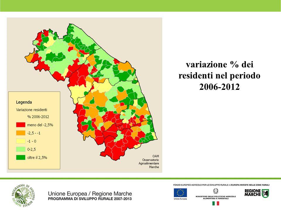 variazione % dei residenti nel periodo 2006-2012