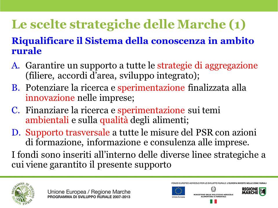 Le scelte strategiche delle Marche (1) Riqualificare il Sistema della conoscenza in ambito rurale A.Garantire un supporto a tutte le strategie di aggr