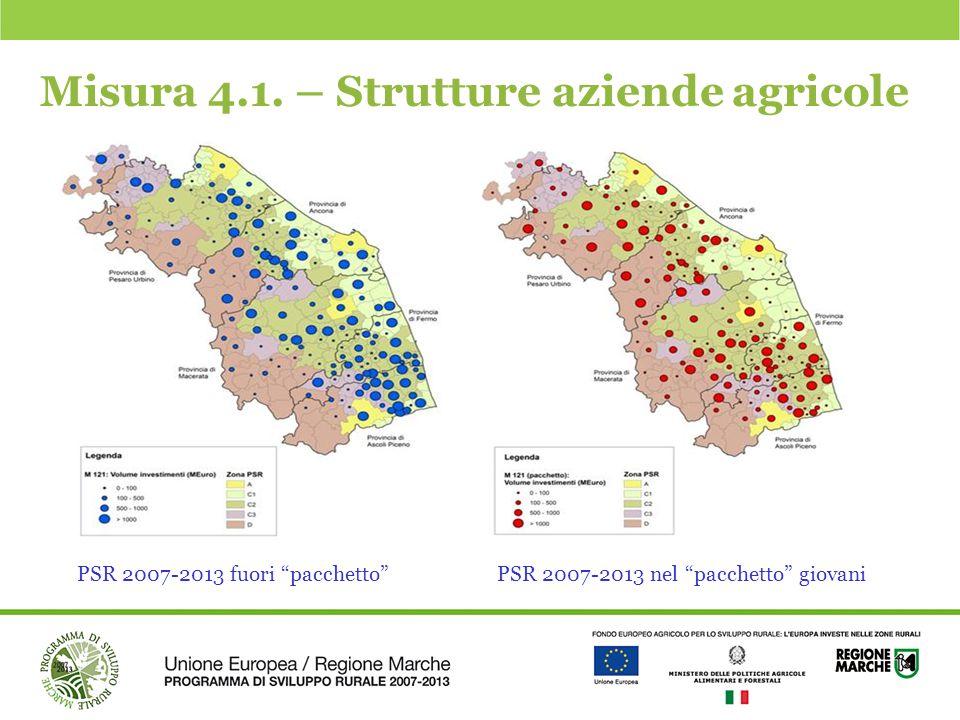 """Misura 4.1. – Strutture aziende agricole PSR 2007-2013 fuori """"pacchetto""""PSR 2007-2013 nel """"pacchetto"""" giovani"""