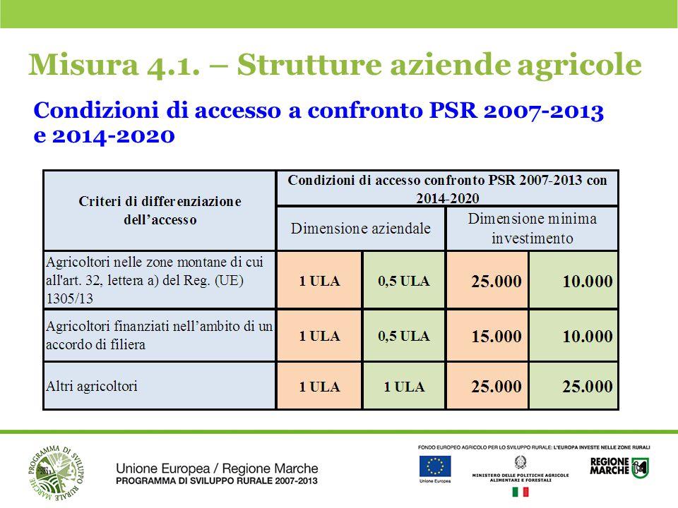 Misura 4.1. – Strutture aziende agricole Condizioni di accesso a confronto PSR 2007-2013 e 2014-2020