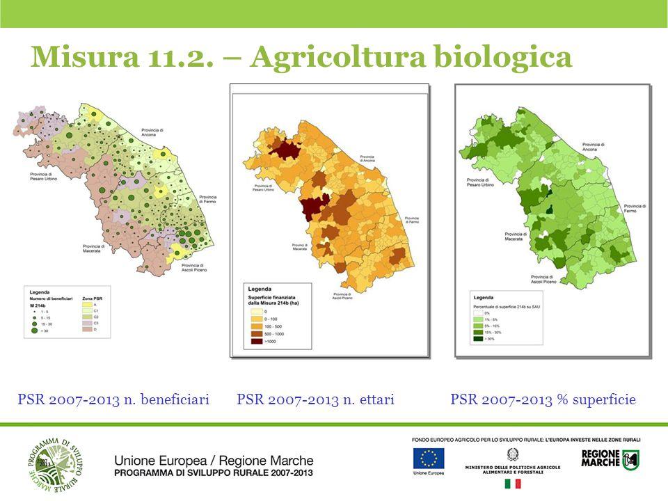 Misura 11.2. – Agricoltura biologica PSR 2007-2013 n. beneficiariPSR 2007-2013 n. ettariPSR 2007-2013 % superficie