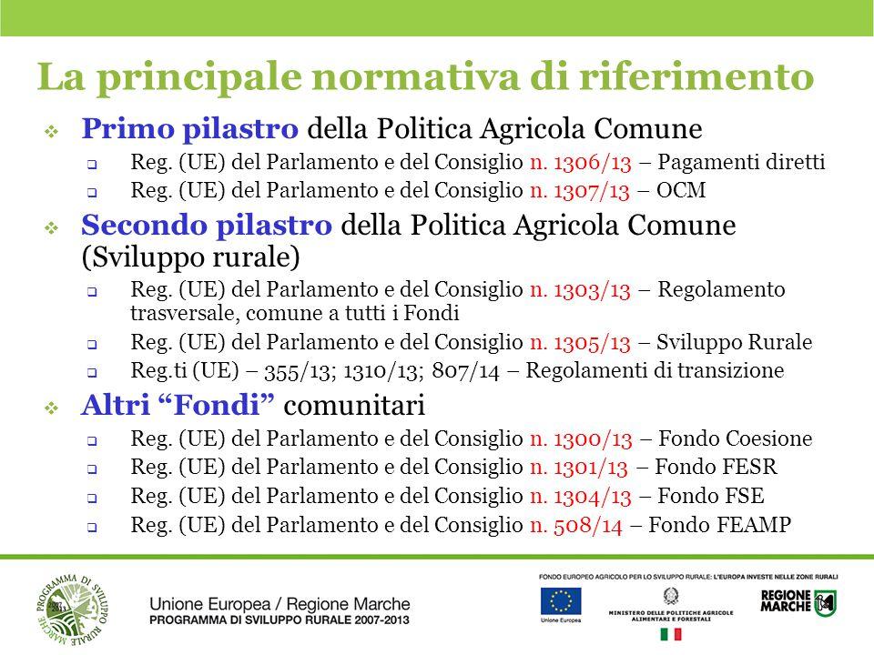 La principale normativa di riferimento  Primo pilastro della Politica Agricola Comune  Reg. (UE) del Parlamento e del Consiglio n. 1306/13 – Pagamen