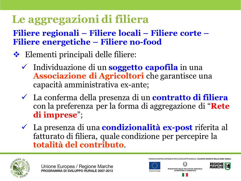Le aggregazioni di filiera Filiere regionali – Filiere locali – Filiere corte – Filiere energetiche – Filiere no-food  Elementi principali delle fili