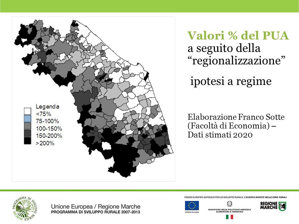 """Valori % del PUA a seguito della """"regionalizzazione"""" ipotesi a regime Elaborazione Franco Sotte (Facoltà di Economia) – Dati stimati 2020"""