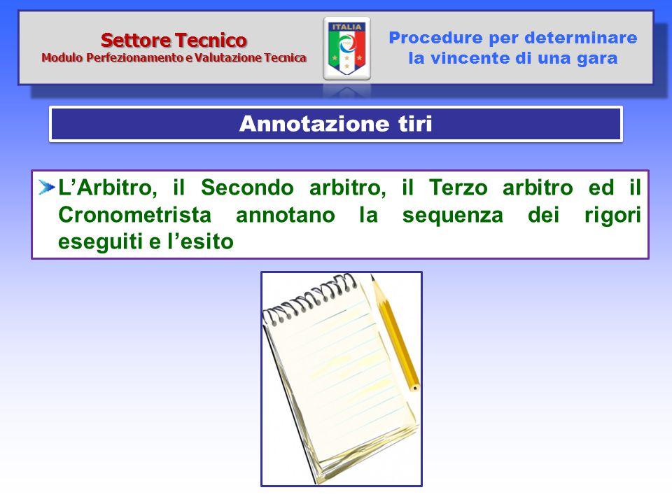 L'Arbitro, il Secondo arbitro, il Terzo arbitro ed il Cronometrista annotano la sequenza dei rigori eseguiti e l'esito Annotazione tiri Procedure per