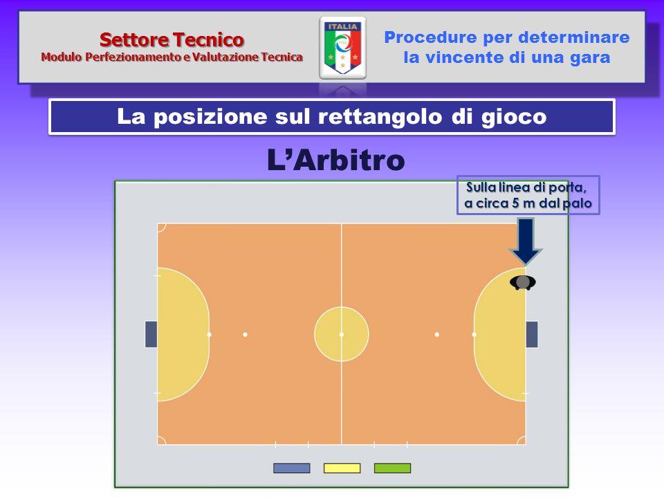 L'Arbitro La posizione sul rettangolo di gioco Procedure per determinare la vincente di una gara Sulla linea di porta, a circa 5 m dal palo Settore Te