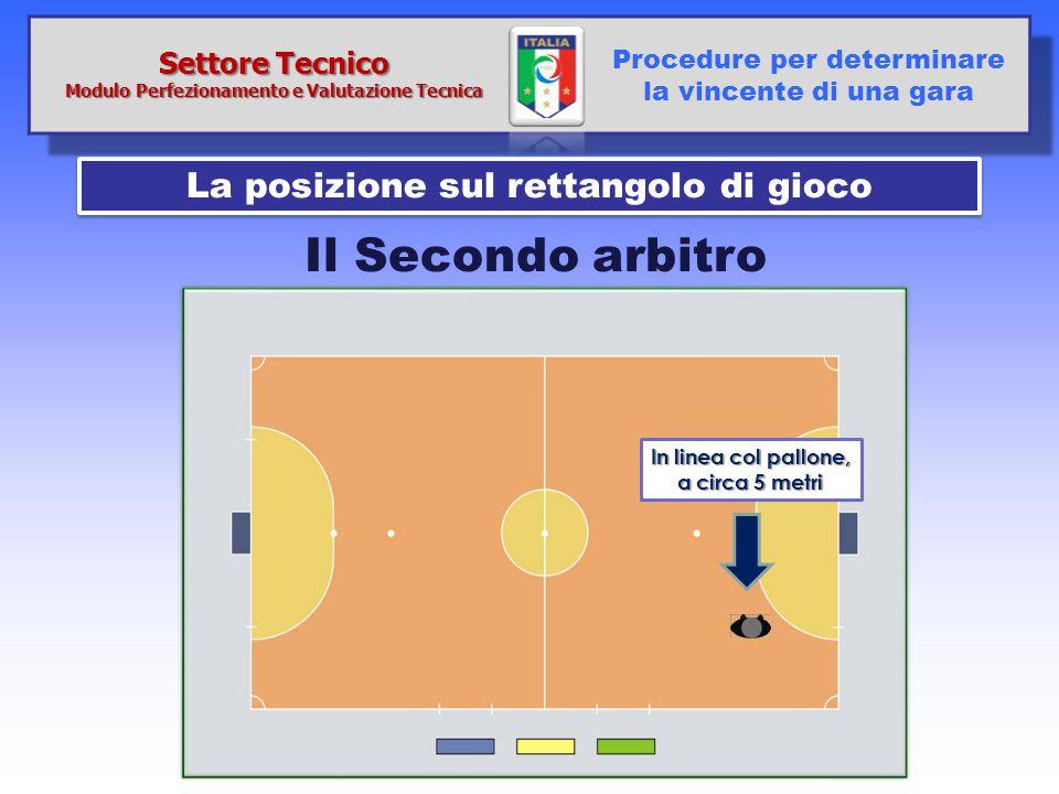 Il Secondo arbitro La posizione sul rettangolo di gioco Procedure per determinare la vincente di una gara In linea col pallone, a circa 5 metri Settor